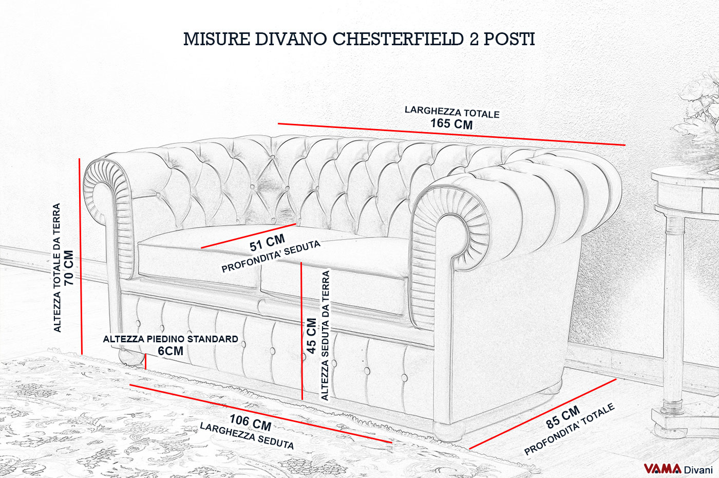 Divano chesterfield 2 posti prezzo rivestimenti e misure for Misure divani angolari 3 posti