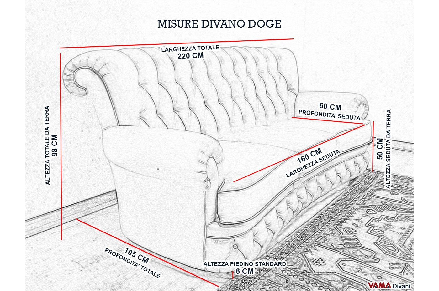 https://www.vamadivani.it/wp-content/uploads/2014/11/Misure-Divano-Doge.jpg