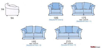 Misure e dimensioni Divano classico con cuscini volanti