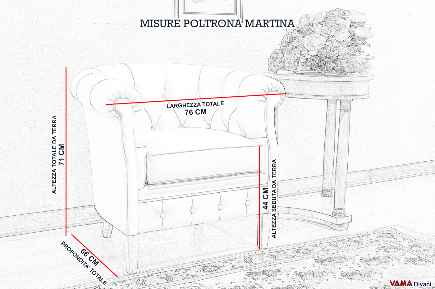 Poltroncina per camera da letto classica prezzi e misure - Misure camera da letto matrimoniale ...