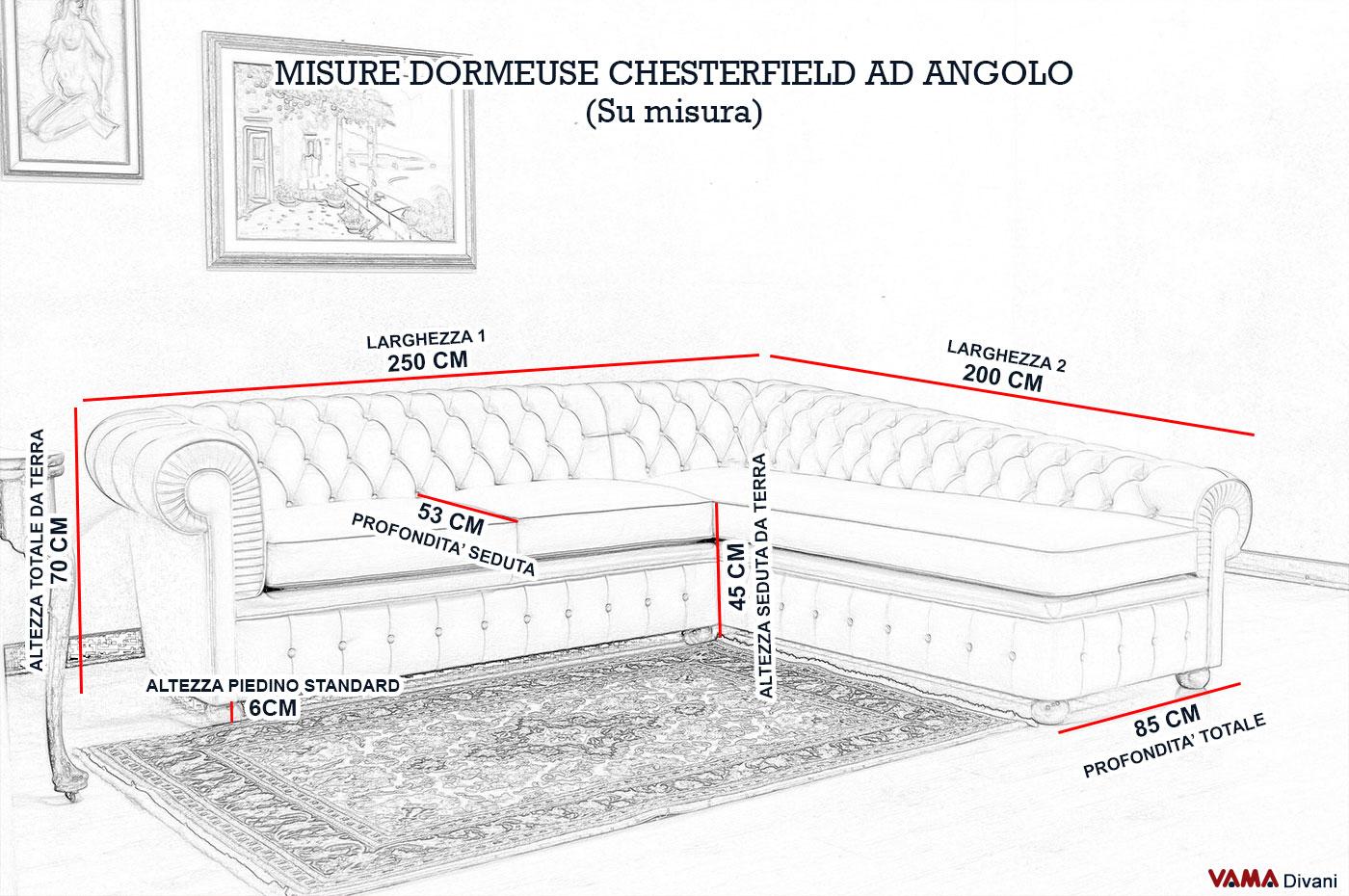 Dormeuse chesterfield angolare con penisola prezzi e misure for Divani ad angolo misure