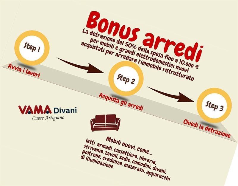Bonus mobili 2018 prorogato fino a fine anno - Bonus mobili 2018 ...
